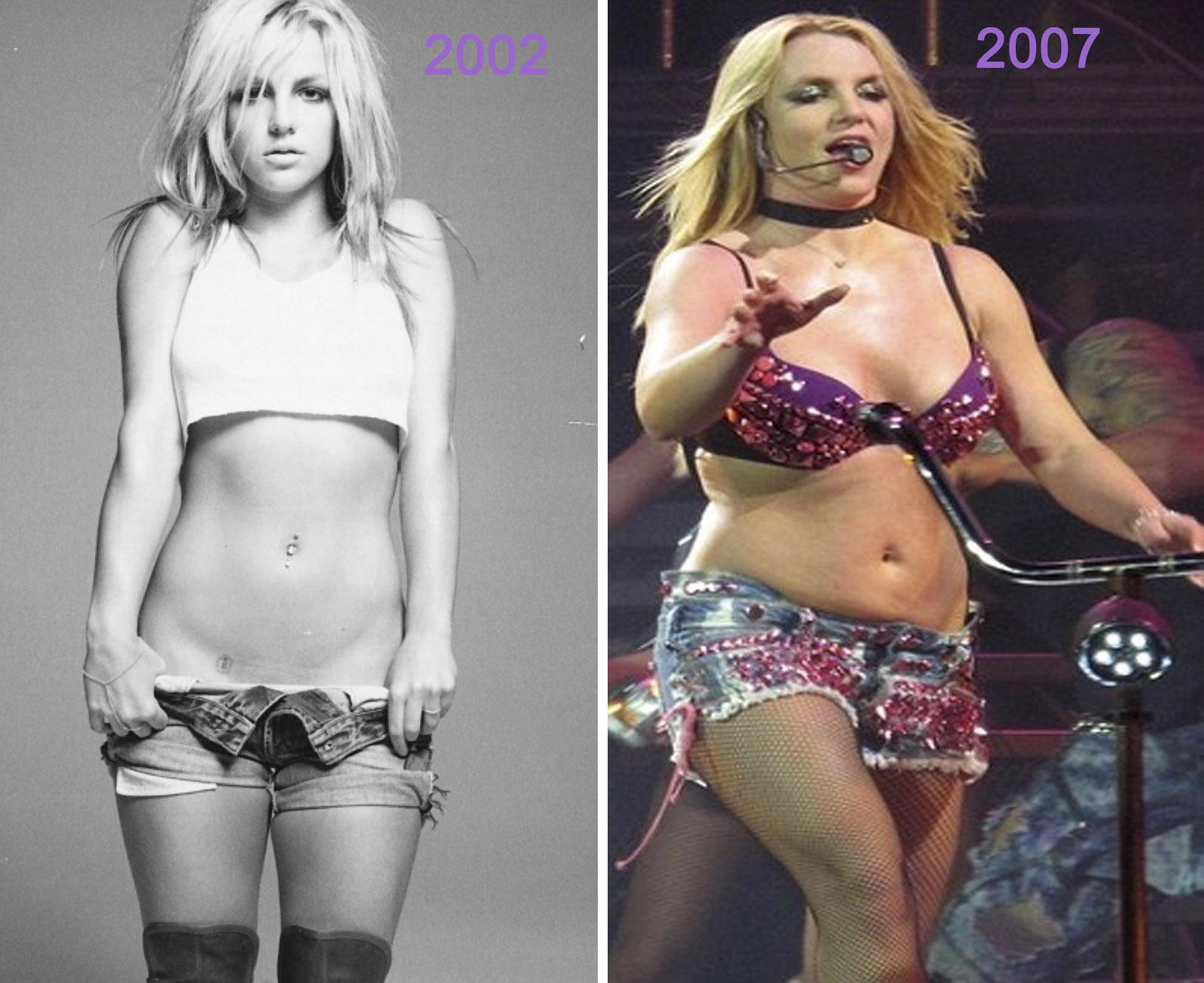 Perdida de peso cambio de dieta
