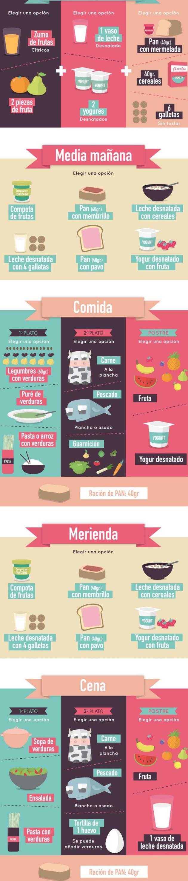 treintamasdiez blog de moda dieta1